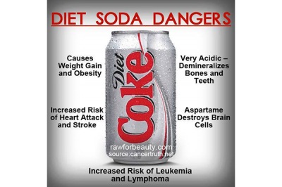 SOFT DRINKS – HARD ON HEALTH